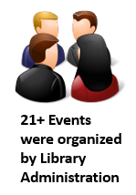 events organized