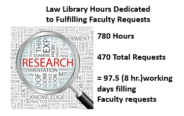 faculty-research-hours