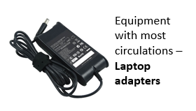 laptop-adapters-2