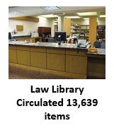 library-circs