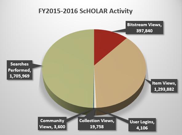 scholar-activity-3