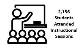 student-attending-instructional-sessions