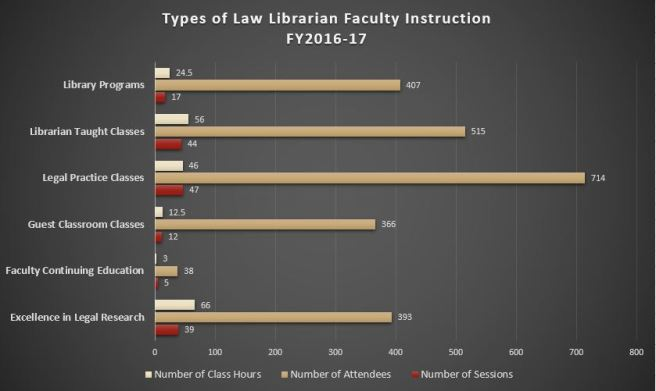 law faculty instruction